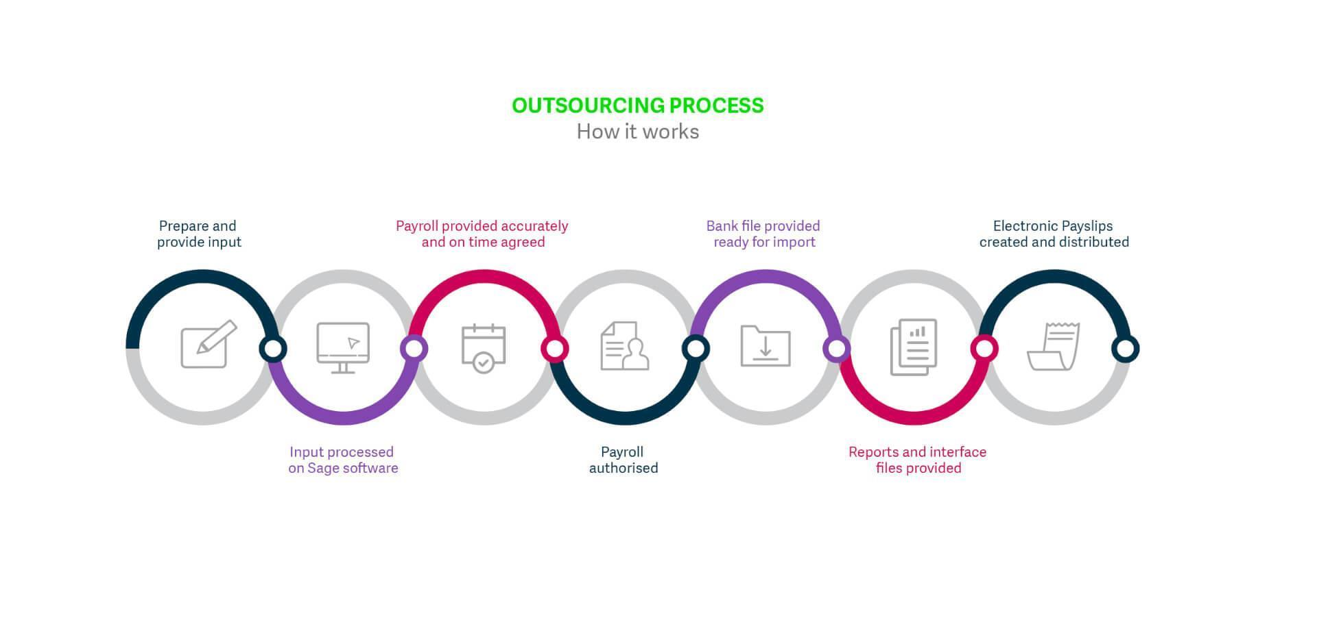 Workflow_Infographic